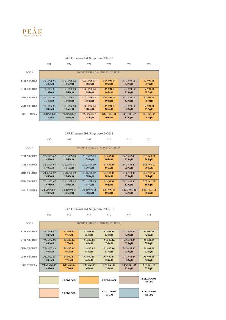 peak-residence-elevation-chart-former-peak-court-singapore